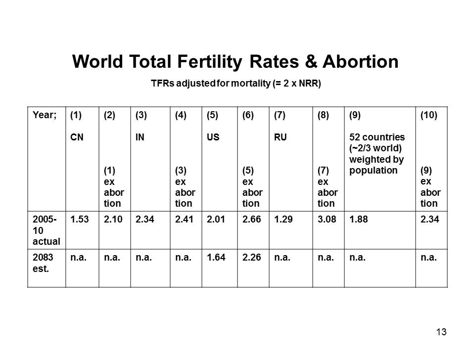 benefits of abortion