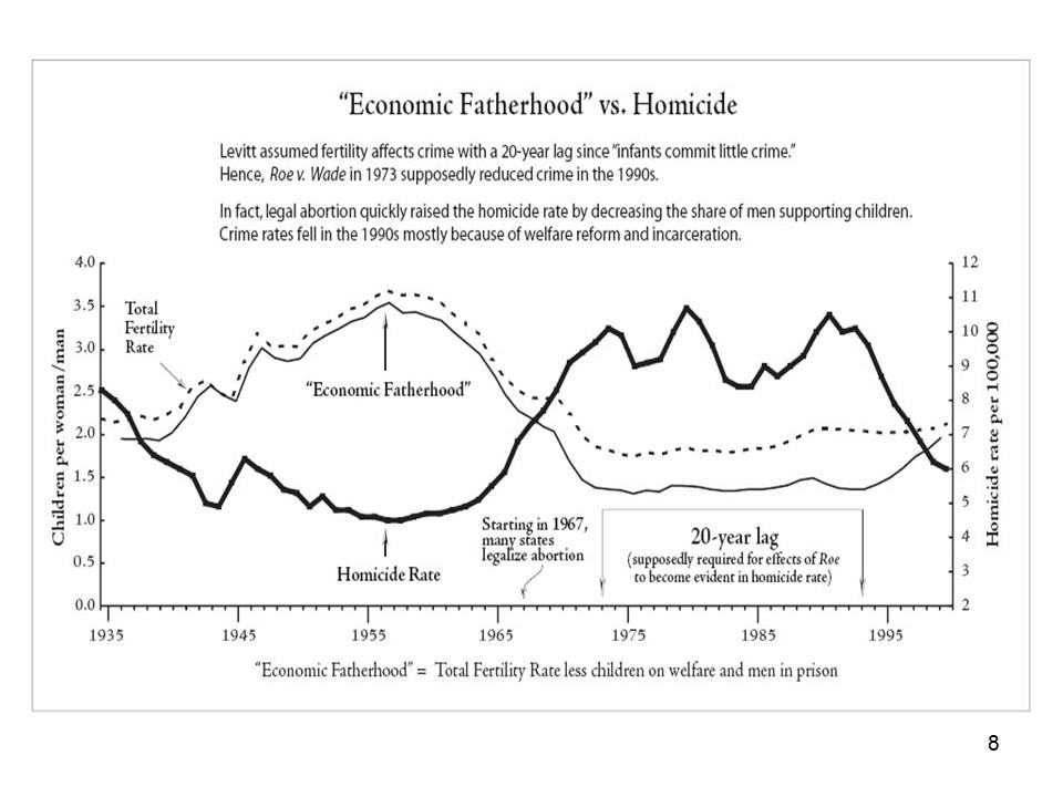 crime rates an econometric analysis