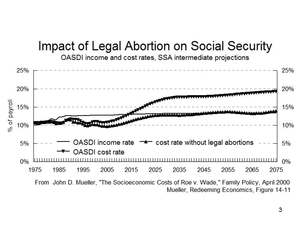 Social And Economic Costs Of Legal Abortion Ethics Public Policy Center